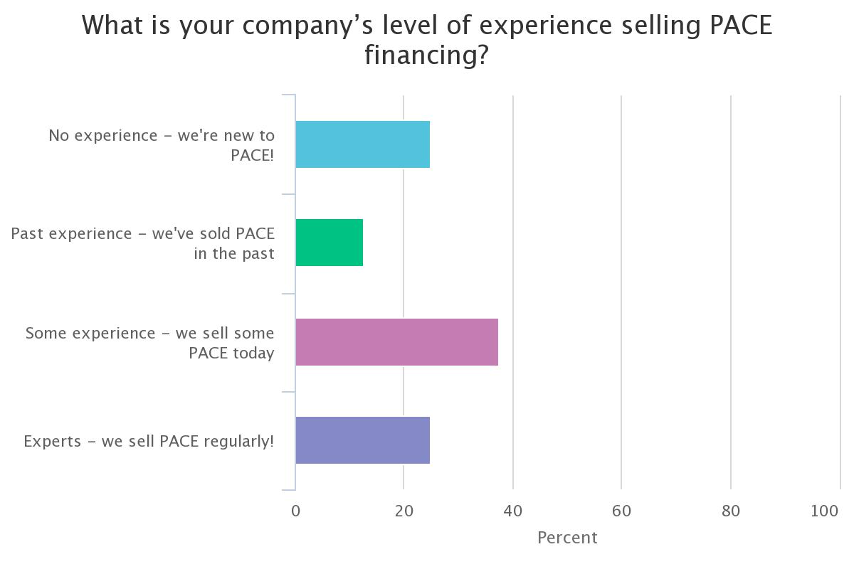 PACE Survey
